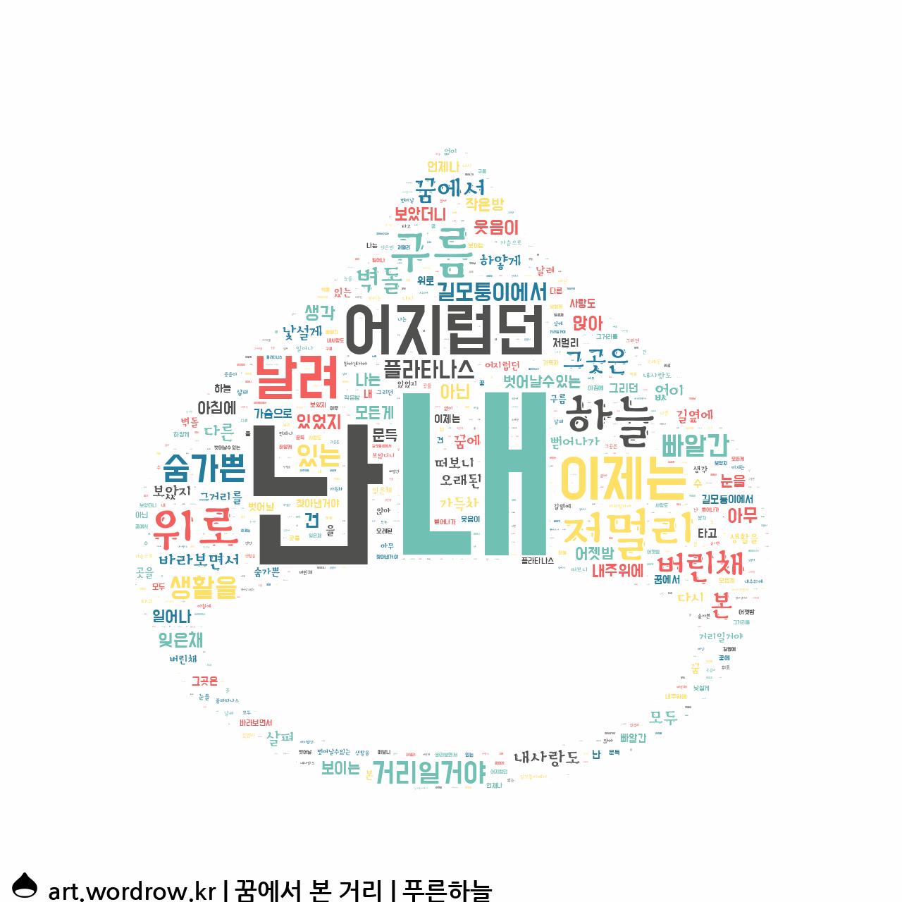 워드 아트: 꿈에서 본 거리 [푸른하늘]-4